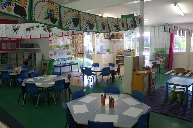 Pine Mountain Childcare- Kindergarden Rooms